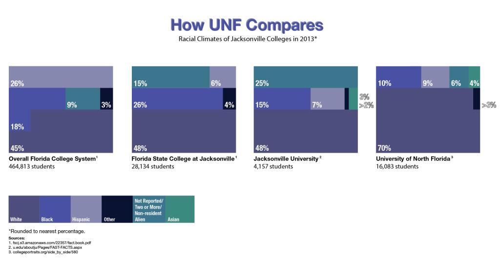racial-climates-college-compare-rachelle-keller