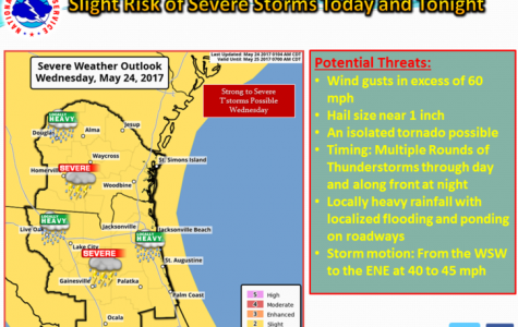 Duval County under tornado watch; Severe T-Storms expected