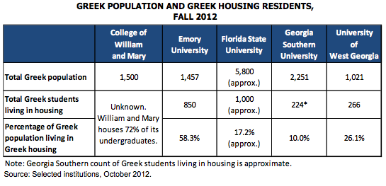 Comparable greek populations from the Greek Village Feasibility Study.
