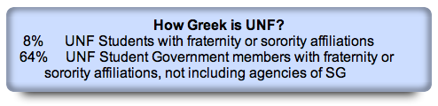 greek text box