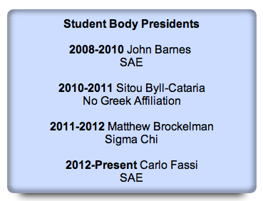greek presidents