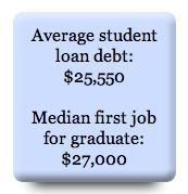 fafsa story 2 text student loan