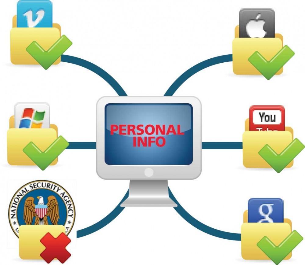 Privacy-Graphic
