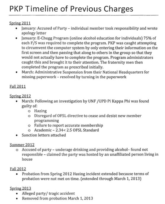 Timeline of charges, provided by Marc Snow, Associate General Counsel.