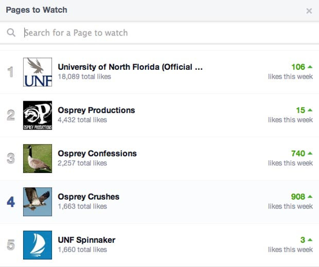 Pages to Watch on Facebook on Feb. 28. Graphic courtesy of Facebook.