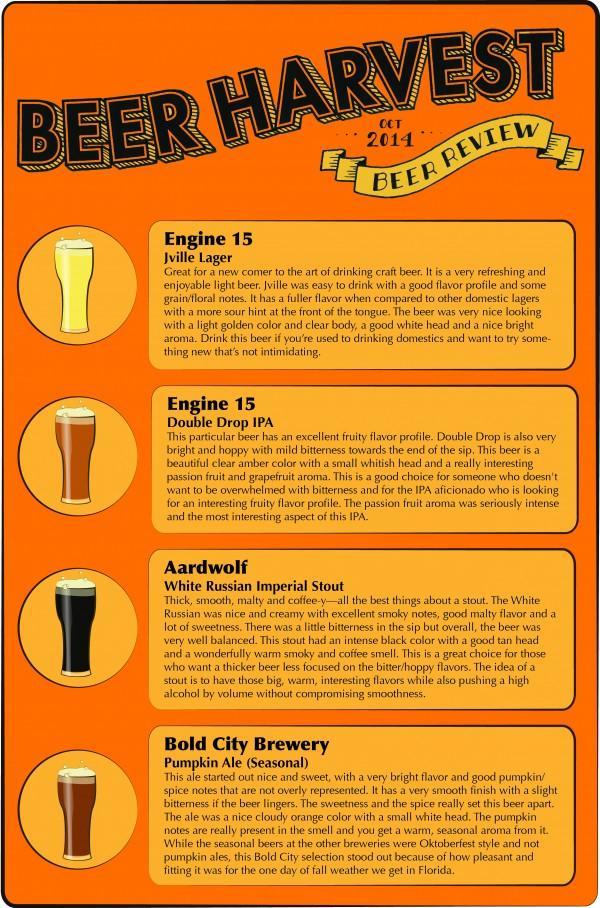 beer-review-austin-branham-and-caitlyn-broyles (1)