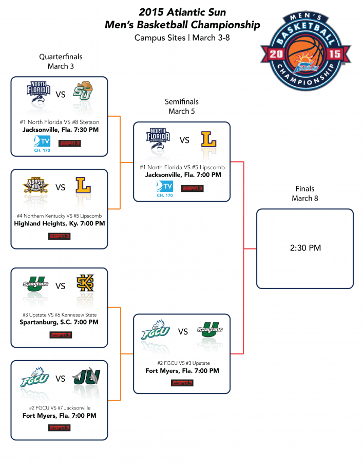 The Atlantic Sun Conference Tournament bracket will update with results of the Semifinals games on March 5.  Click to enlarge.  Graphic by Rachelle Keller