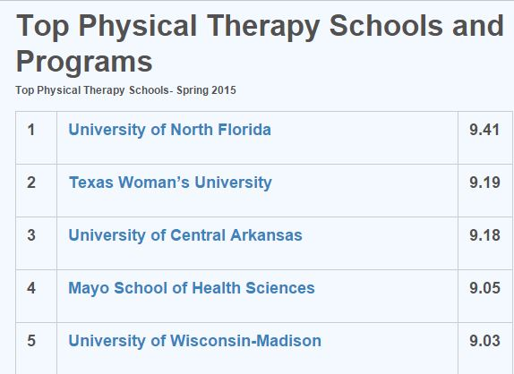 UNF's physical therapy graduate school program was ranked no. 1 out of 25 graduate program in the nation. Photo courtesy of GraduatePrograms.com