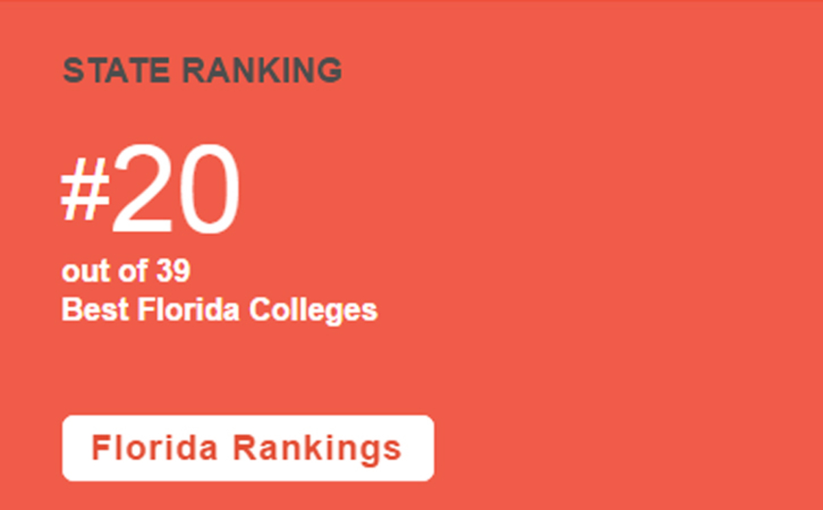 """UNF rated an """"Overall Best College"""" in Florida by College Factual"""