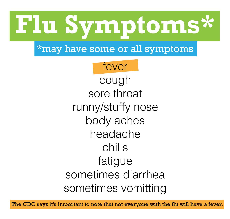 how to not get sick when u start feeling sick