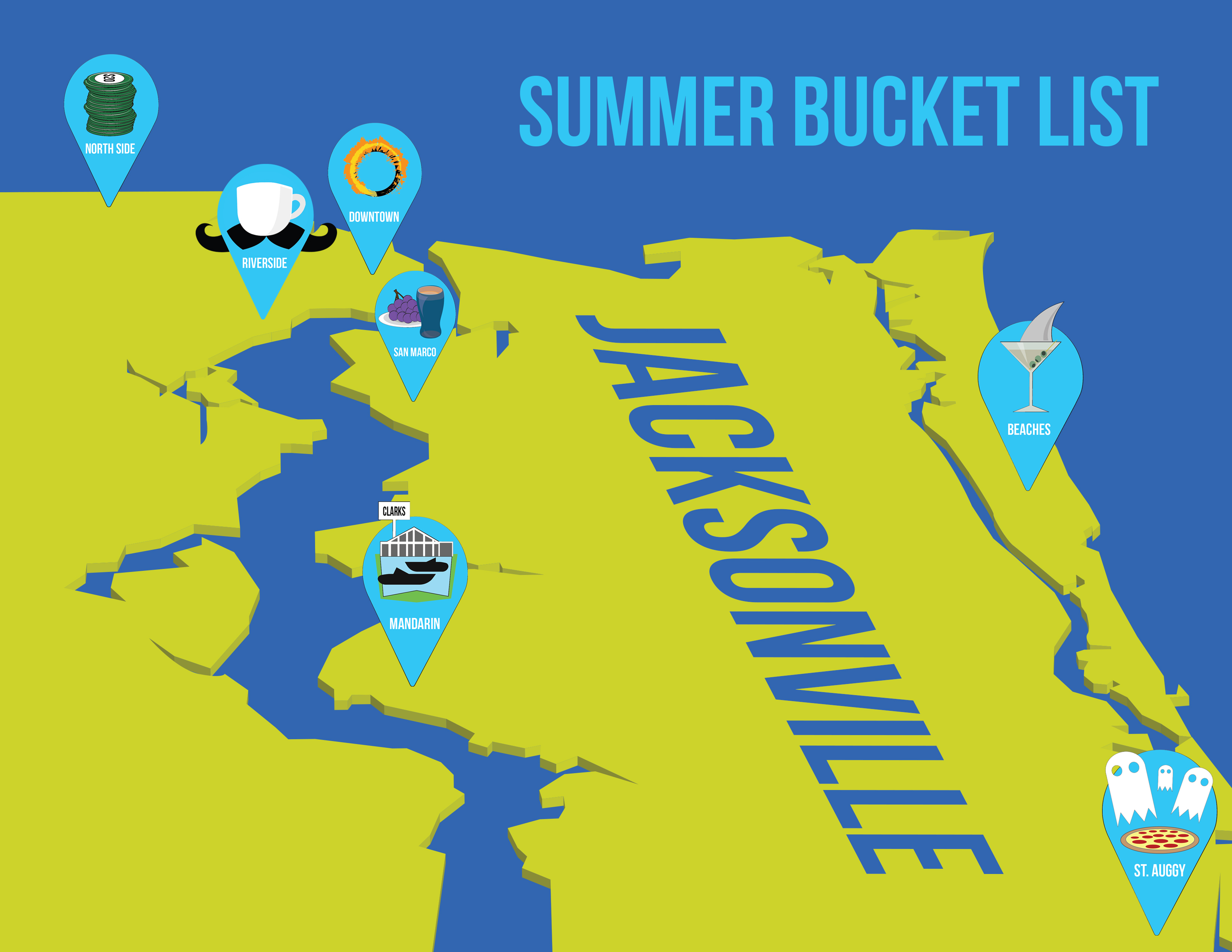 Summer Bucket List: Jacksonville Gems