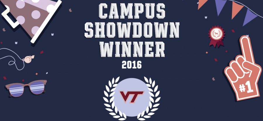 UNF comes in 3rd place in VS Pink Campus Showdown