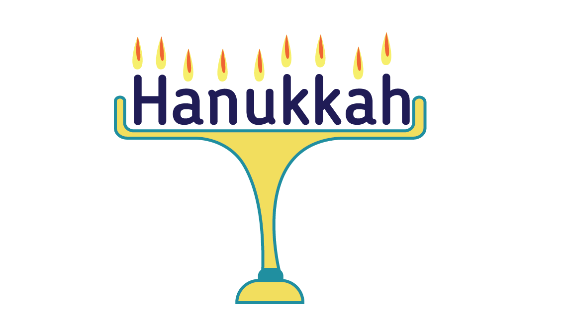 Do you know Chanukah?