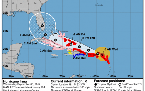 UPDATE: Hurricane Irma shifts East; No closures announced for UNF