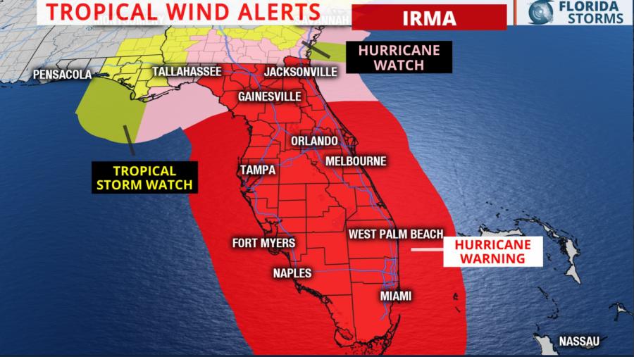 Jacksonville is under Hurricane Warning. Florida Storms