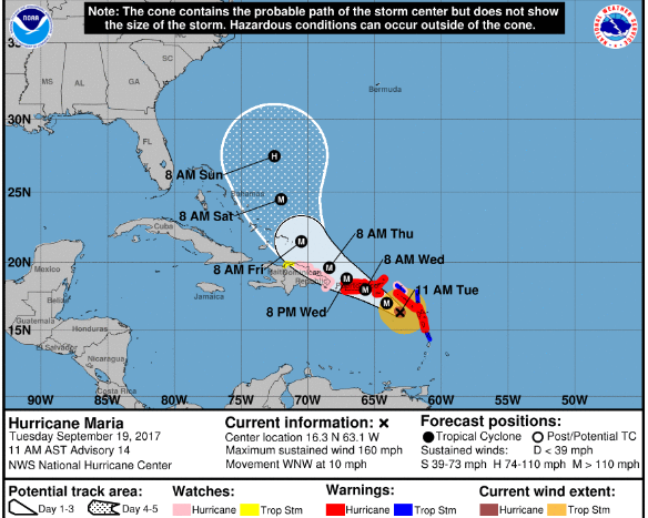"""Potentially Catastrophic"" Hurricane Maria is now a Category 5"