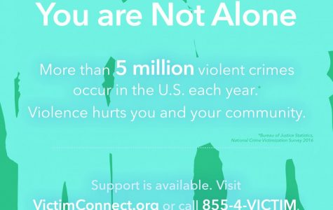 National Crime Victims' Rights Week: Know Your Resources