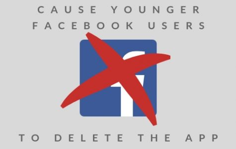 Privacy concerns cause younger Facebook users to delete the app from their phone