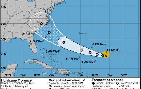Tropical Storm Florence upgrades to hurricane status overnight