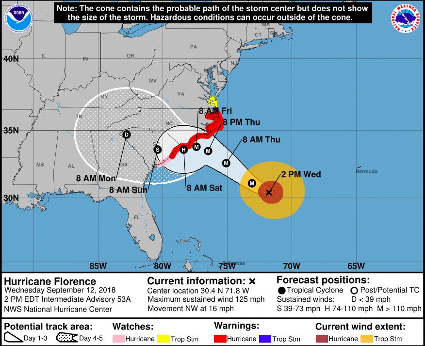 Courtesy of the National Hurricane Center.