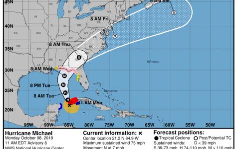 Hurricane Michael will make landfall on Wednesday.