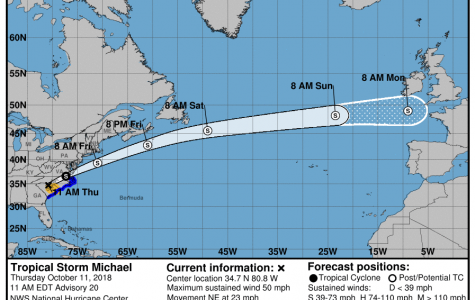Hurricane Michael aftermath may cause record highs in northeast Florida