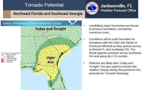 Tornado watches are expected in Jacksonville today due to Hurricane Michael