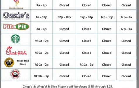 Spring Break Dining Hours