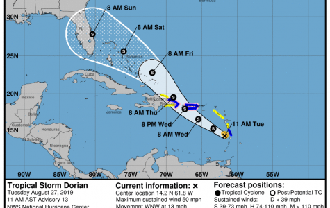 Tropical Storm Dorian expected to head towards Florida