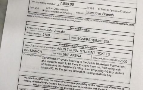 John Aloszka requested $7,500 for student tickets.