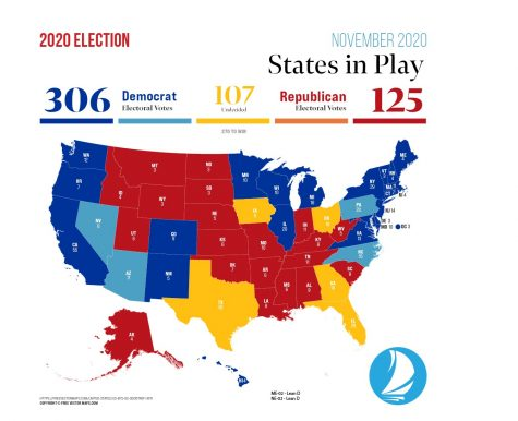 States in Play: November