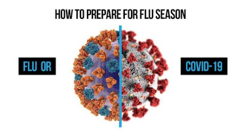 Dealing with the upcoming flu season among COVID-19
