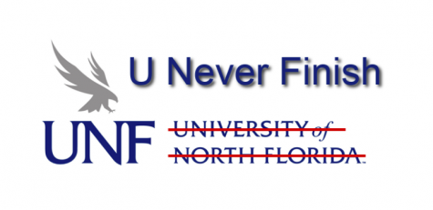 "What's up with UNF's reputation of standing for ""U Never Finish""?"