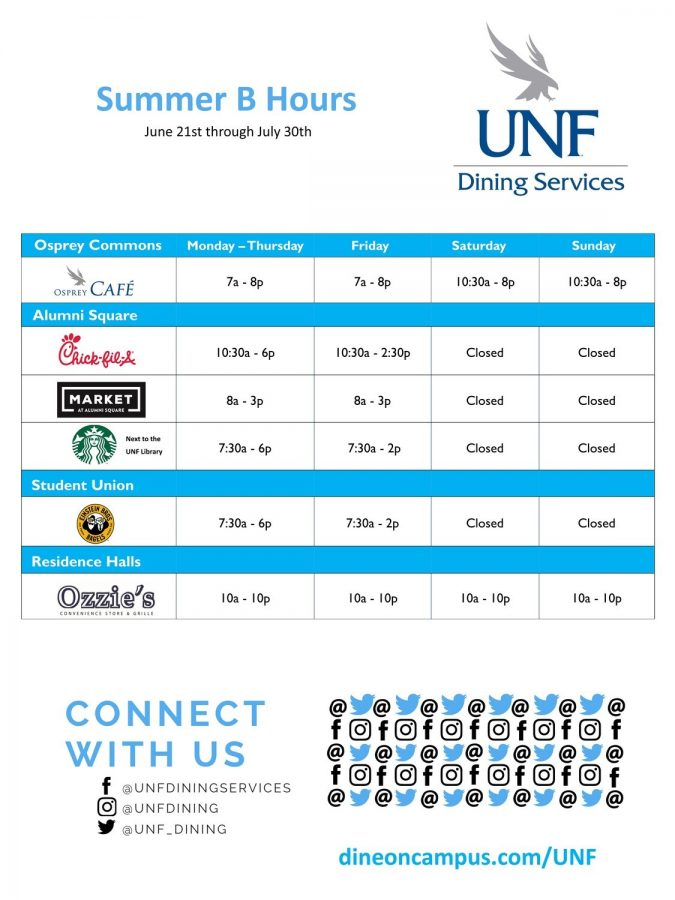 Image courtesy of UNF Dining Services.