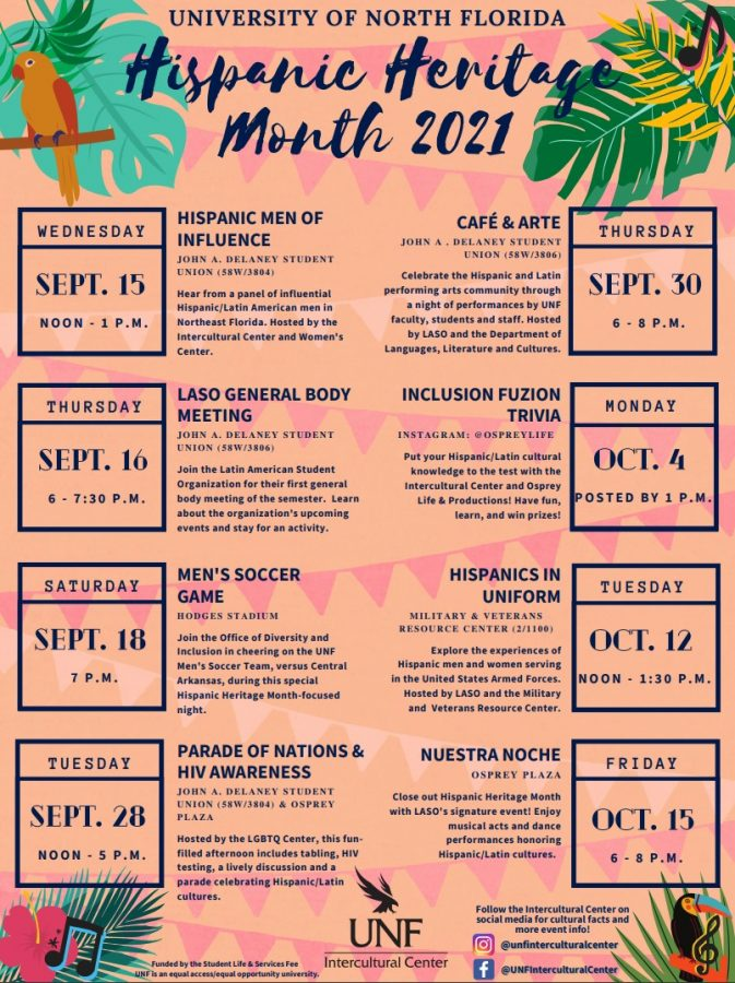 Hispanic Heritage Month: why it's important and how you can be involved on campus